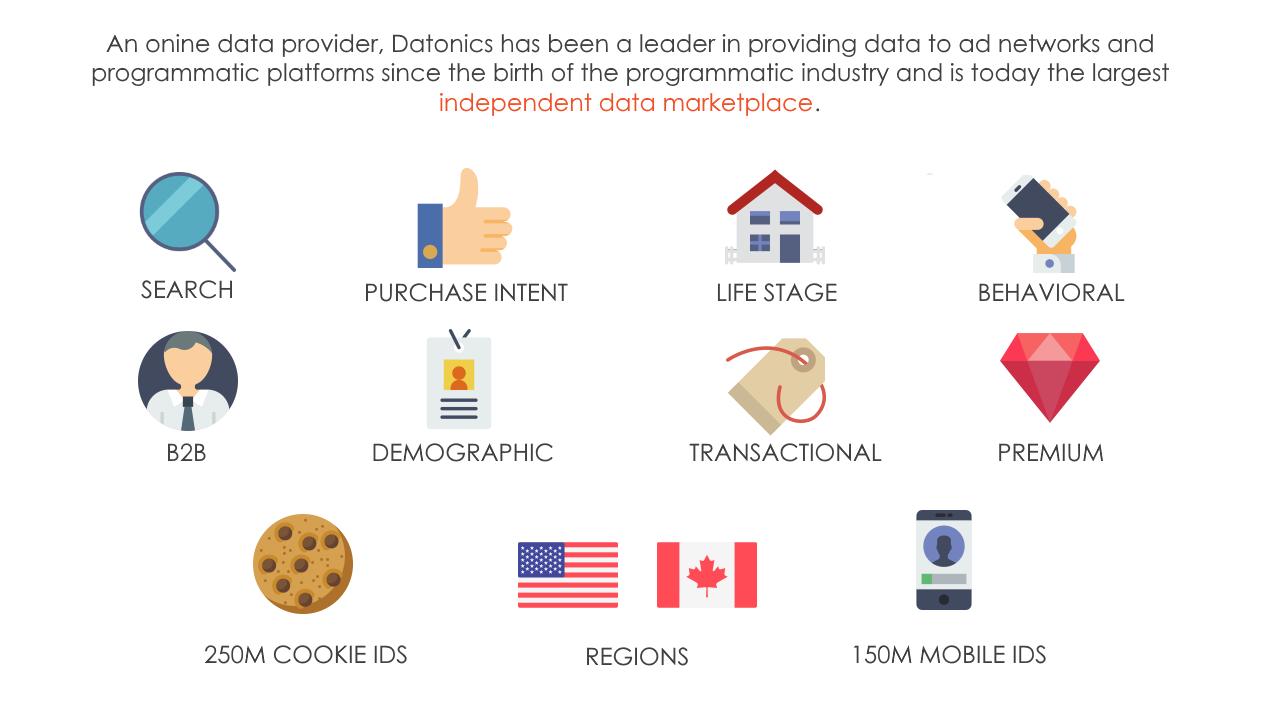 Datonics Data